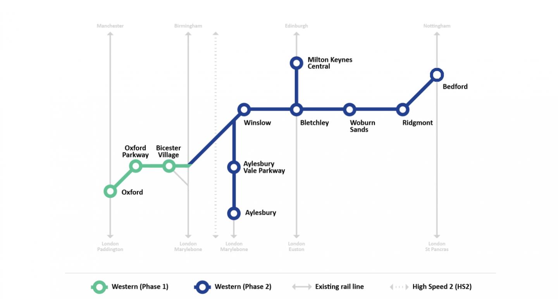 Western scheme map final